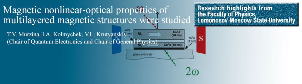 Scientists from the Faculty of Physics in collaboration with their colleagues from the Institute of Physics of Microstructures of the Russian Academy of Sciences (Nizhny Novgorod) studied linear and nonlinear magneto-optical properties of multilayered magnetic structures.