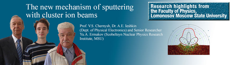 MSU Physicists (Prof. V.S. Chernysh, Dr. A.E. Ieshkin, Faculty of Physics, and Senior Researcher Yu.A. Ermakov, Scobeltsyn Nuclear Physics Research Institute, MSU) discovered a new mechanism of sputtering with cluster ion beams.