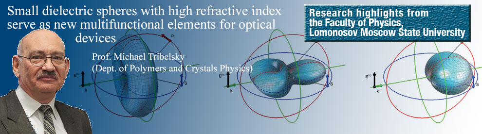 Dr. Michael Tribelsky in cooperation with his colleagues from the Inst. Fresnel (France) and the Univ. of Cantabria (Spain) discovered a possibility of using high refractive index dielectric spheres as multifunctional elements of optical devices.
